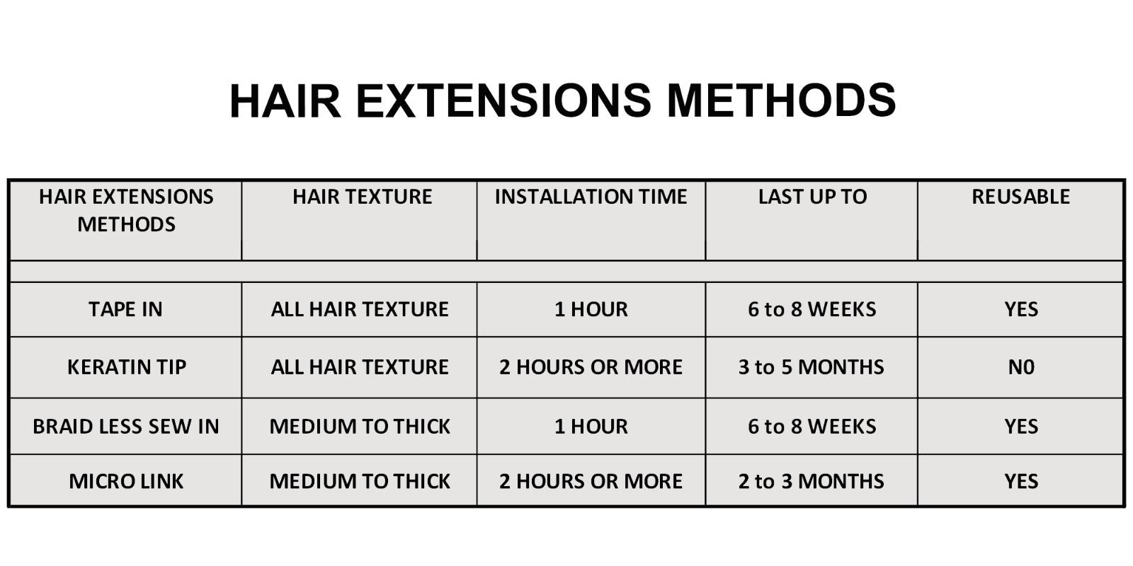 Best Miami Hair Extensions Salon